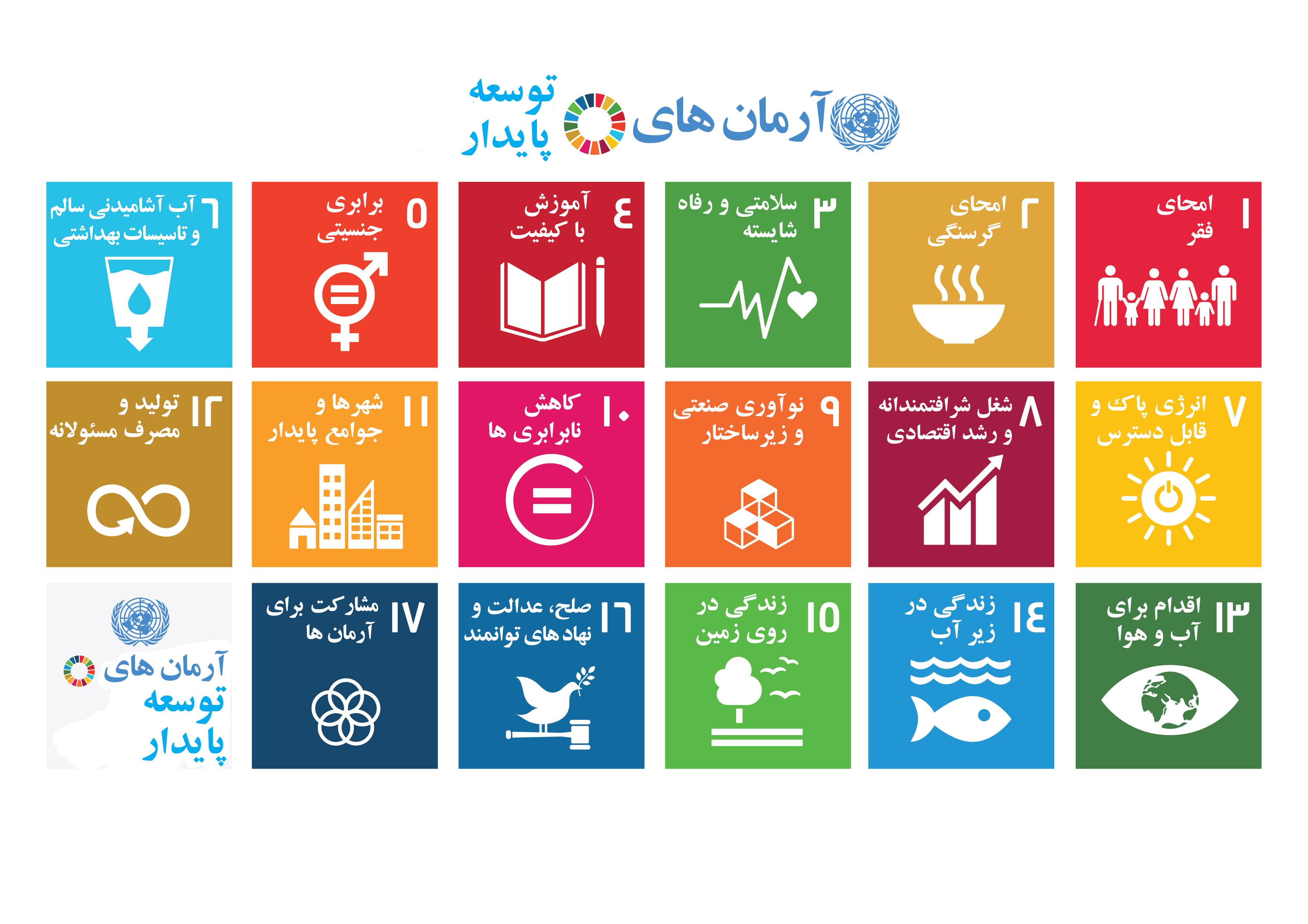 اهداف توسعه پایدار ( 2015-2030) • دارچین
